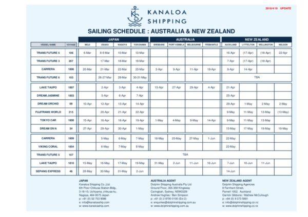 NEW_AUS & NZ Scheduleのサムネイル